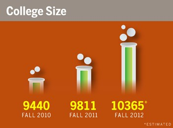College Welcomes Its Largest Freshman Class Ever