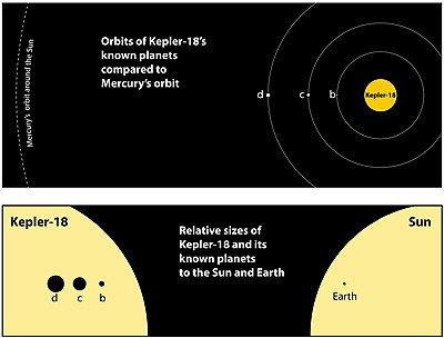 Astronomers Discover Unusual Multi-Planet Solar System With NASA's Kepler Spacecraft