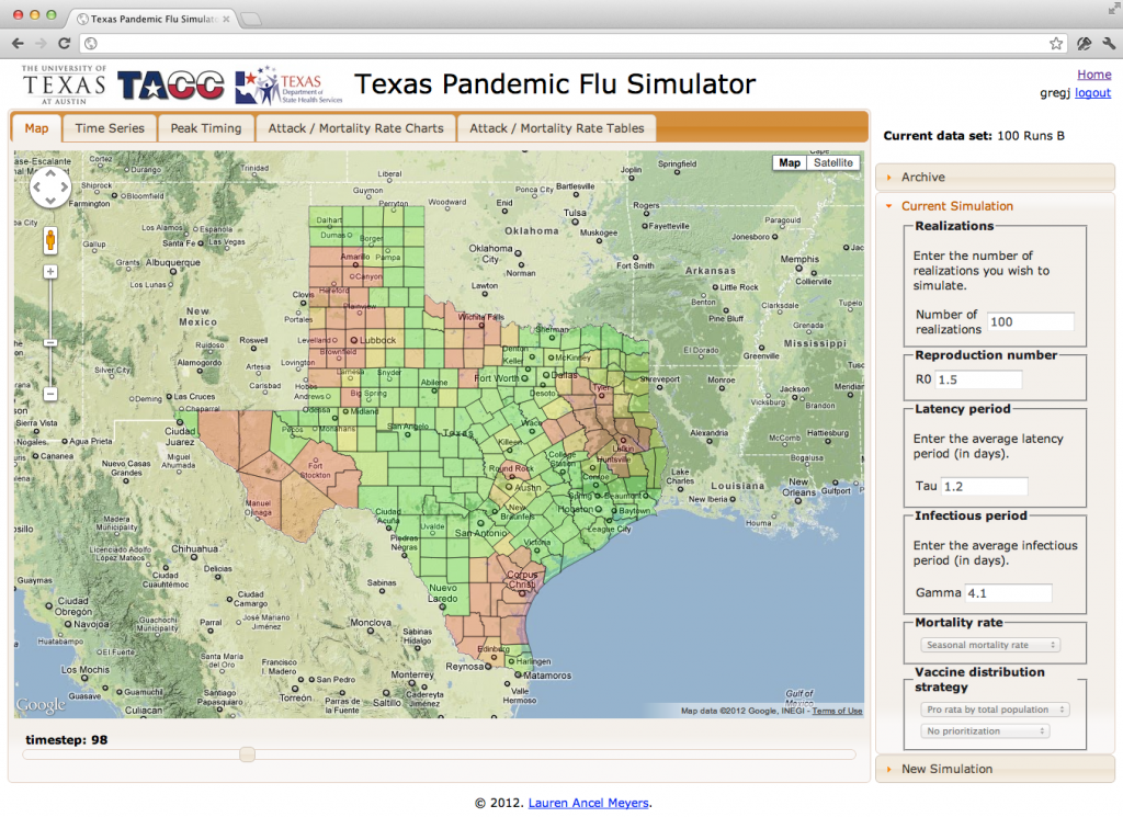 The Texas Pandemic Flu Toolkit